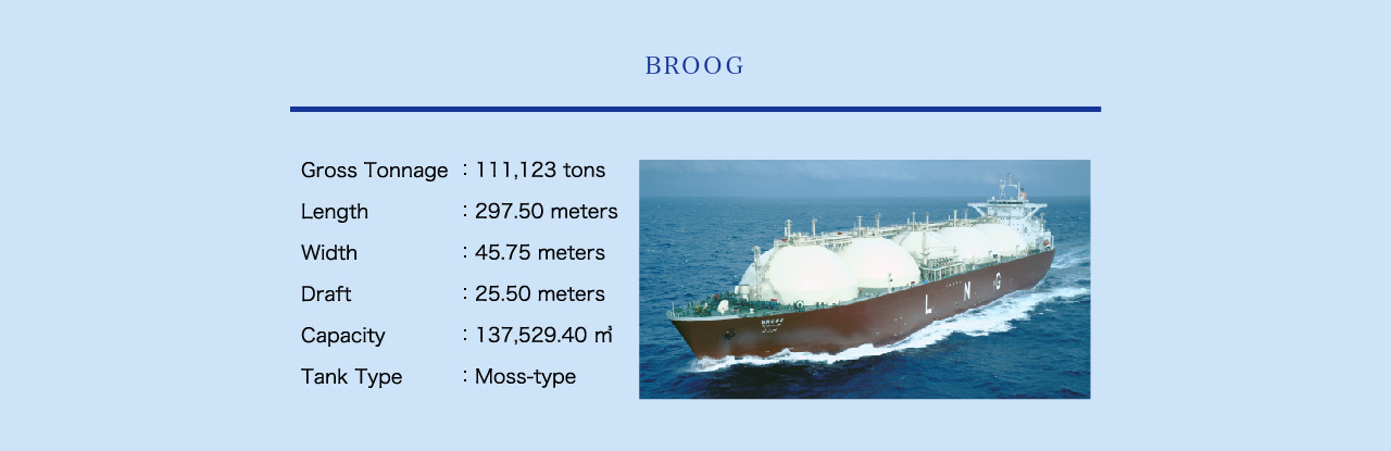NYK LNG Shipmanagement   LNG SHIP